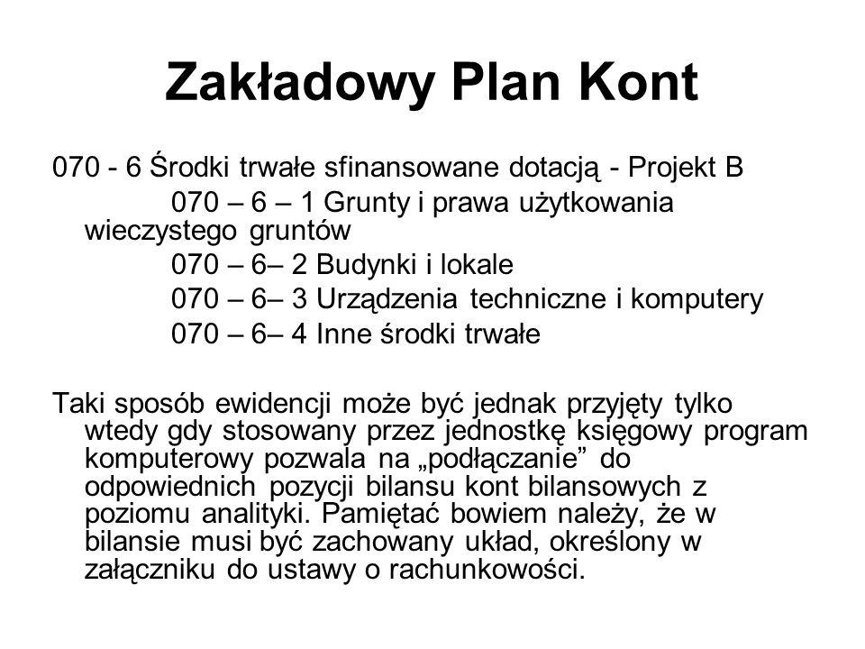 Zakładowy Plan Kont 070 - 6 Środki trwałe sfinansowane dotacją - Projekt B. 070 – 6 – 1 Grunty i prawa użytkowania wieczystego gruntów.