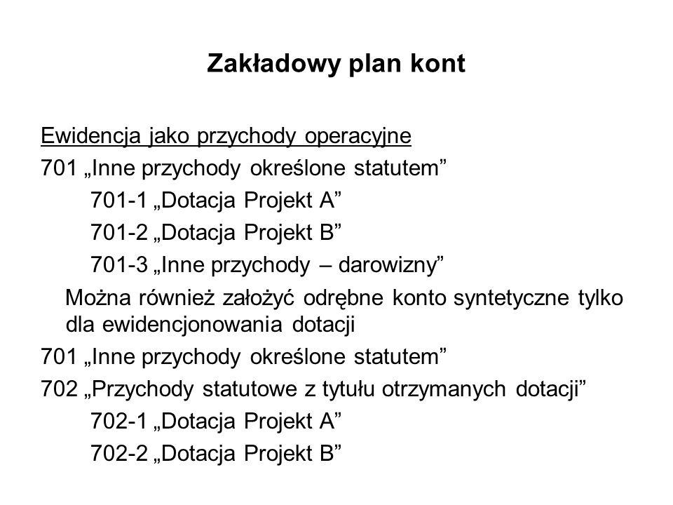Zakładowy plan kont Ewidencja jako przychody operacyjne