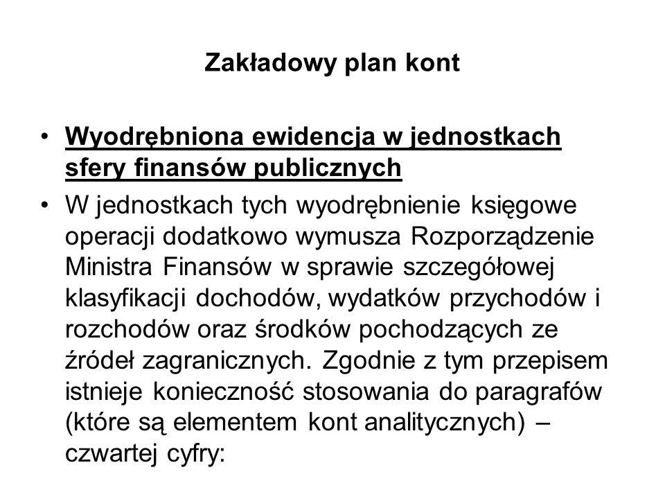 Zakładowy plan kont Wyodrębniona ewidencja w jednostkach sfery finansów publicznych.