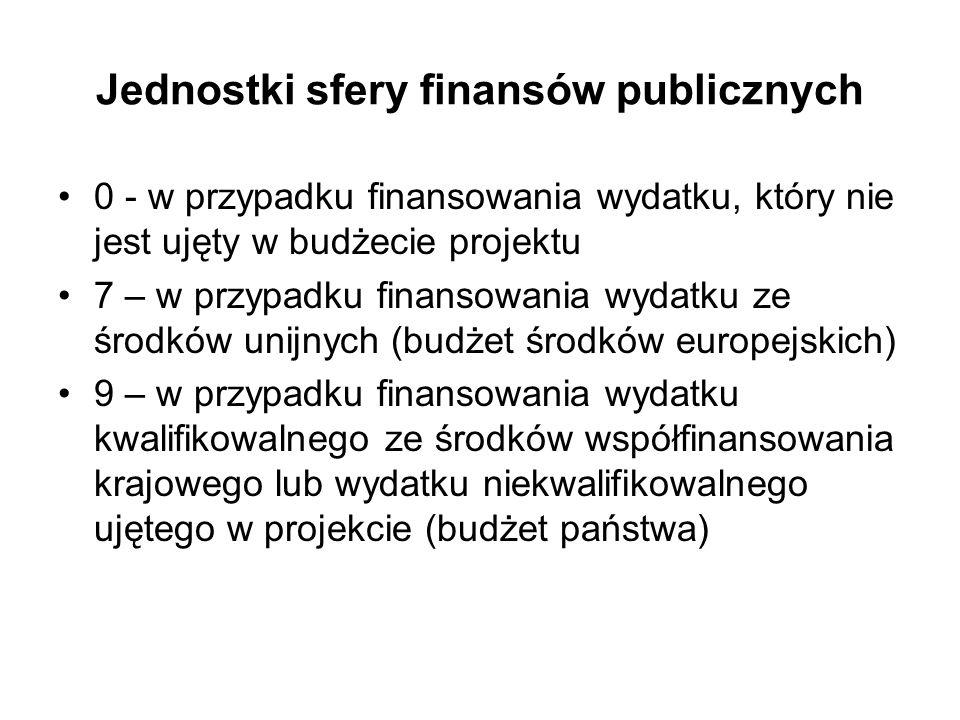 Jednostki sfery finansów publicznych