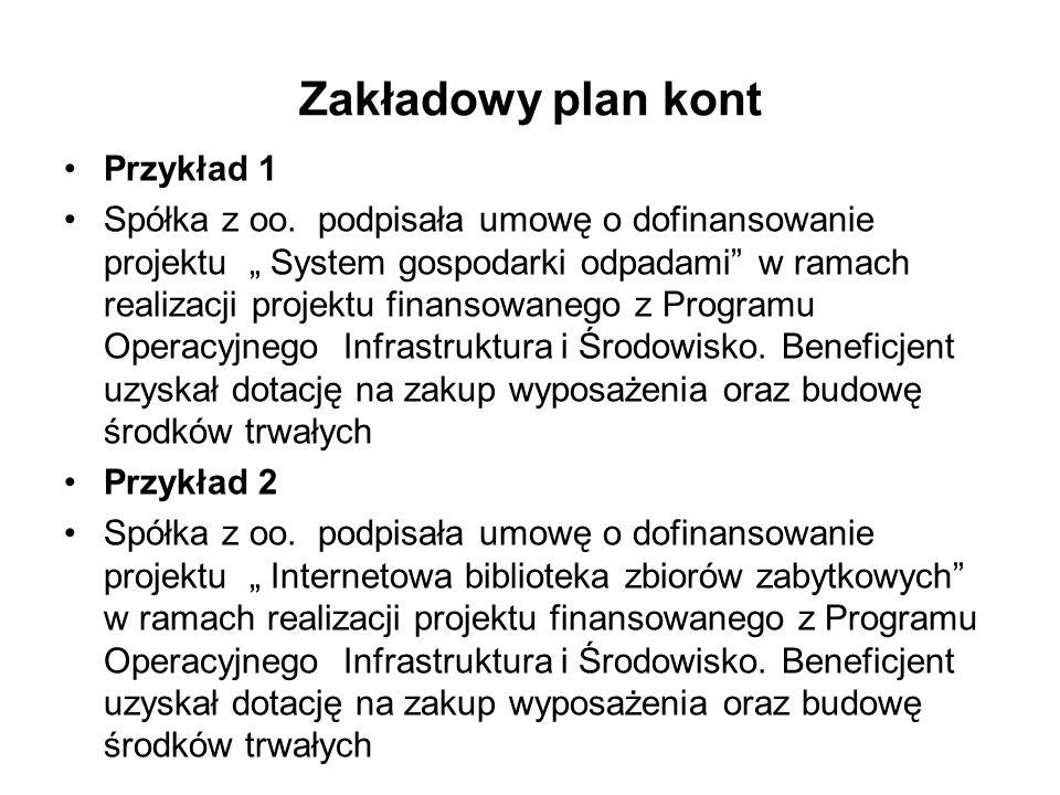 Zakładowy plan kont Przykład 1