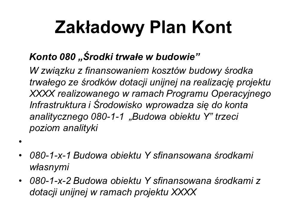 """Zakładowy Plan Kont Konto 080 """"Środki trwałe w budowie"""
