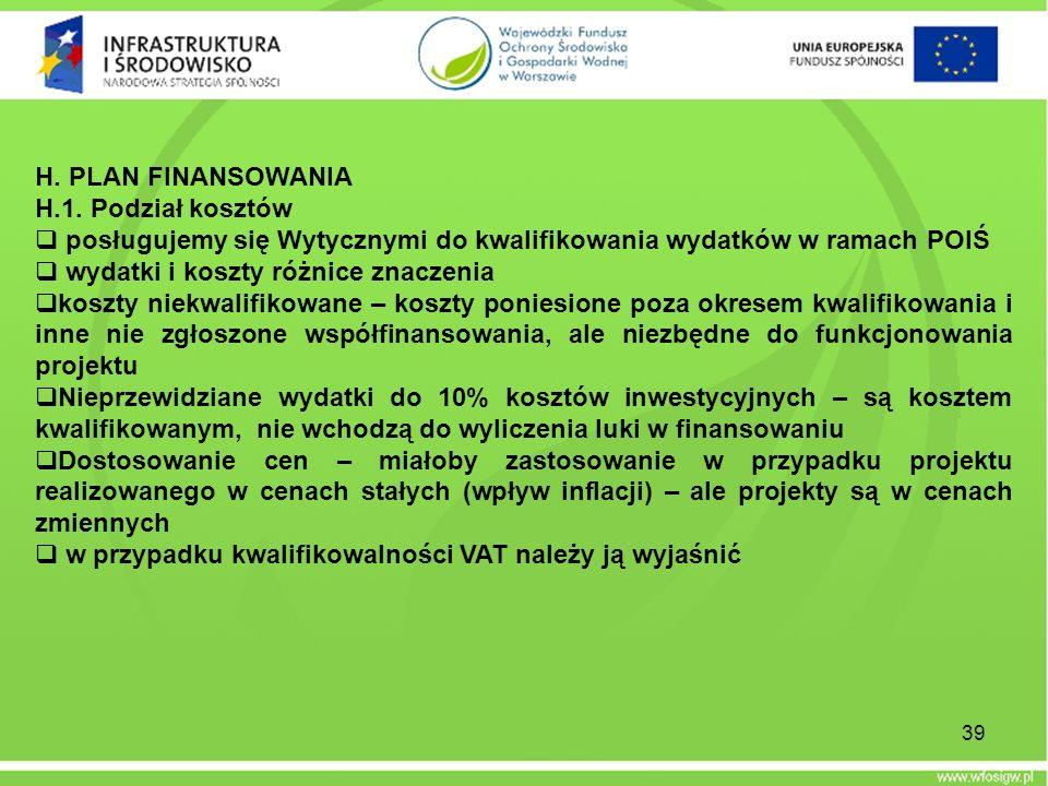 H. PLAN FINANSOWANIA H.1. Podział kosztów. posługujemy się Wytycznymi do kwalifikowania wydatków w ramach POIŚ.