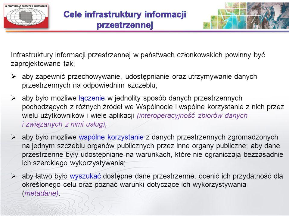 Cele infrastruktury informacji przestrzennej