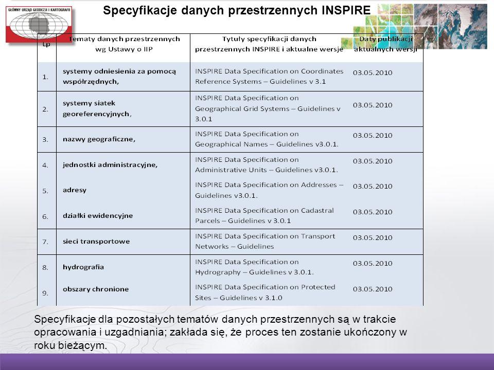 Specyfikacje danych przestrzennych INSPIRE