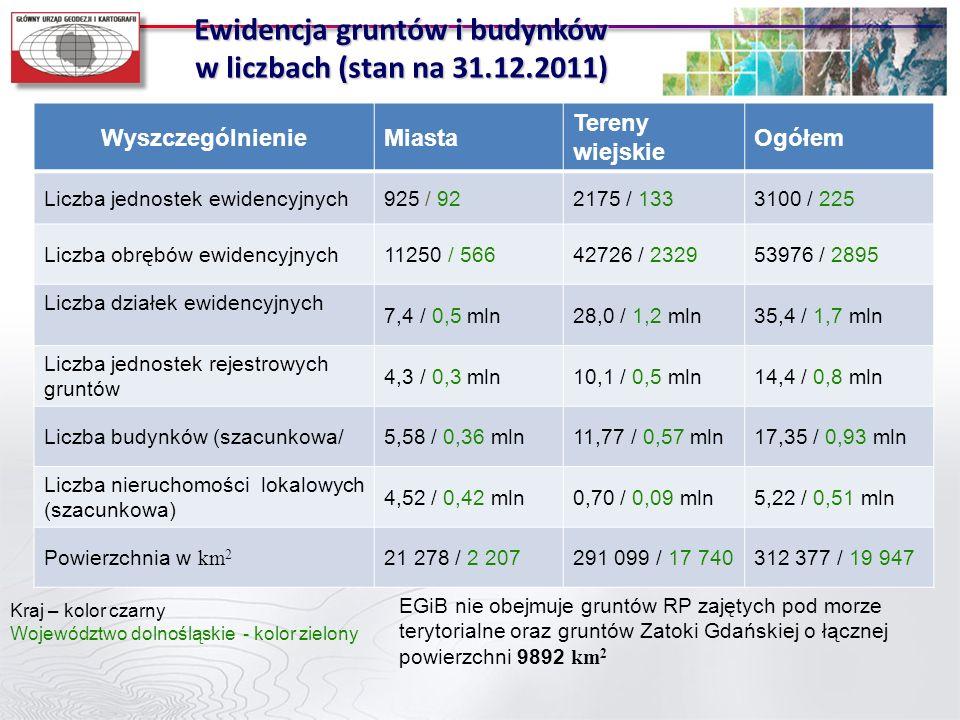 Ewidencja gruntów i budynków w liczbach (stan na 31.12.2011)