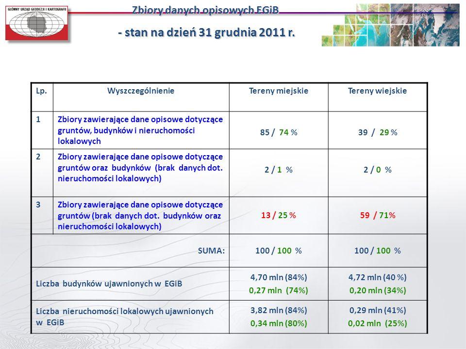 Zbiory danych opisowych EGiB - stan na dzień 31 grudnia 2011 r.