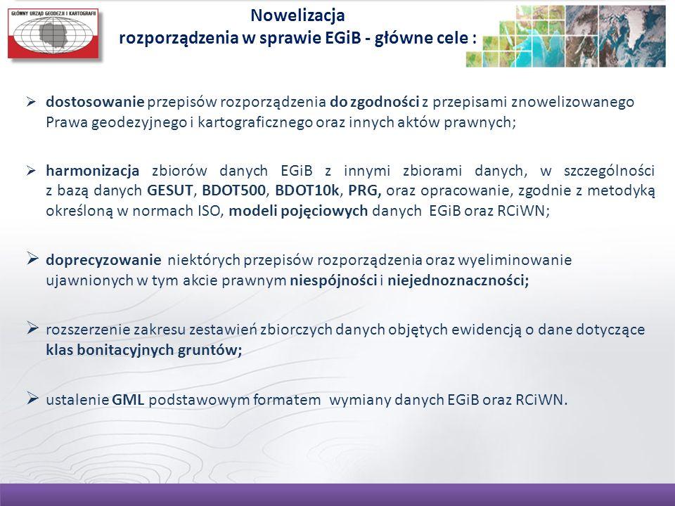 Nowelizacja rozporządzenia w sprawie EGiB - główne cele :