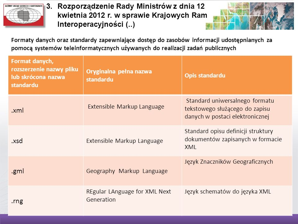 Rozporządzenie Rady Ministrów z dnia 12 kwietnia 2012 r