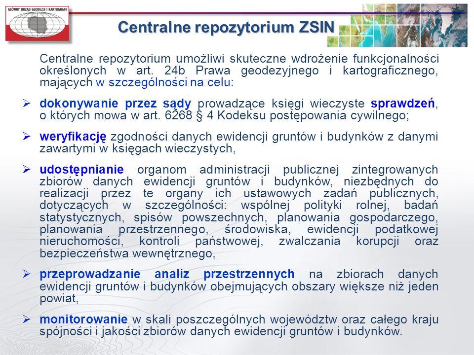 Centralne repozytorium ZSIN
