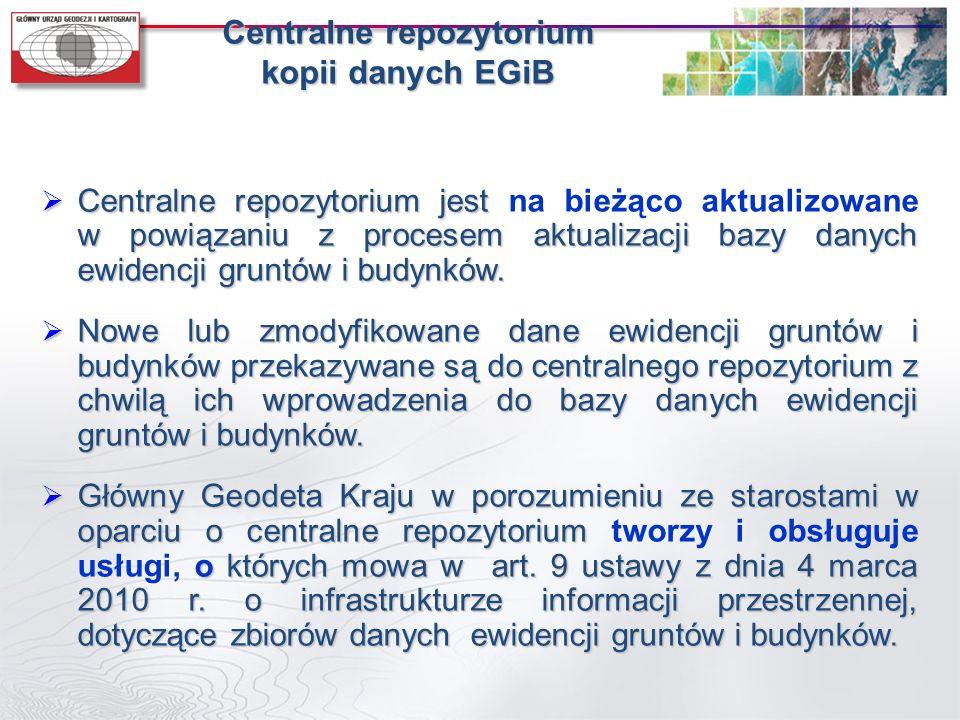 Centralne repozytorium kopii danych EGiB
