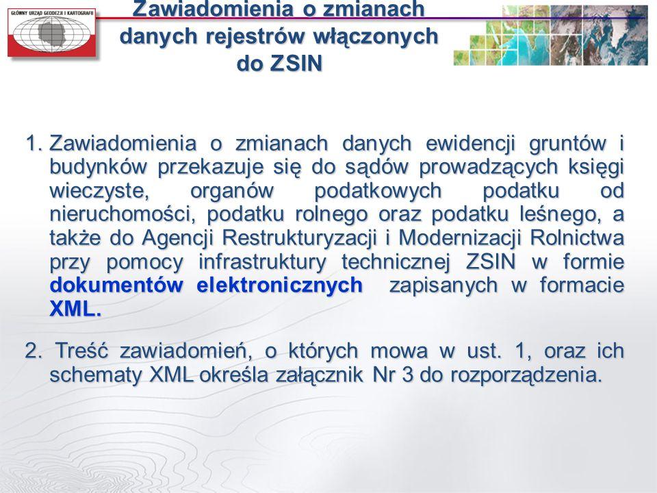 Zawiadomienia o zmianach danych rejestrów włączonych do ZSIN