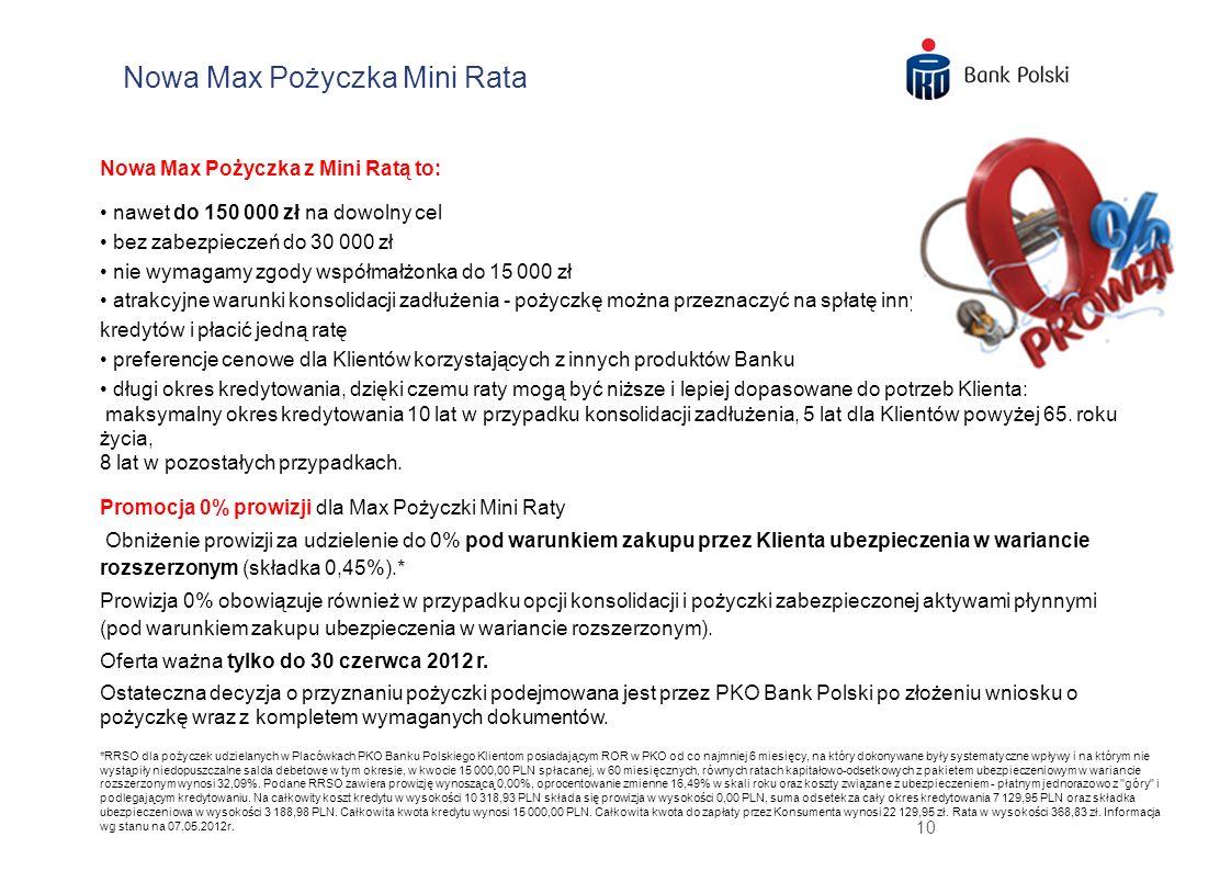 Nowa Max Pożyczka Mini Rata