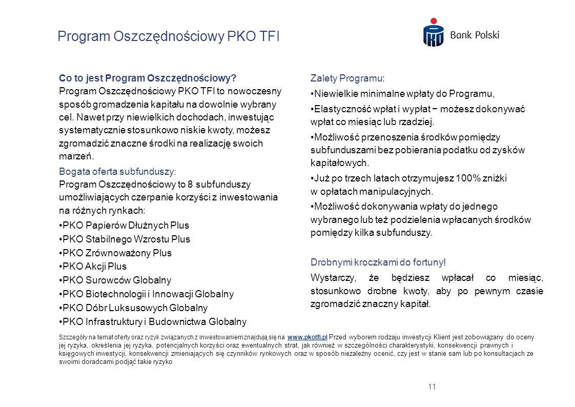 Program Oszczędnościowy PKO TFI