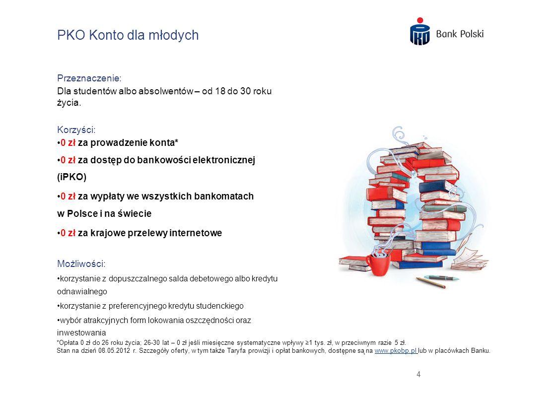 PKO Konto dla młodych Przeznaczenie: