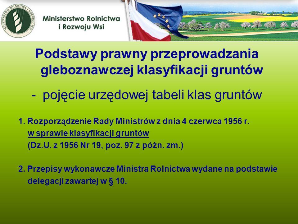Podstawy prawny przeprowadzania gleboznawczej klasyfikacji gruntów