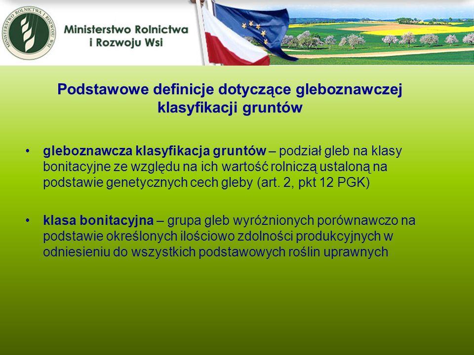Podstawowe definicje dotyczące gleboznawczej klasyfikacji gruntów