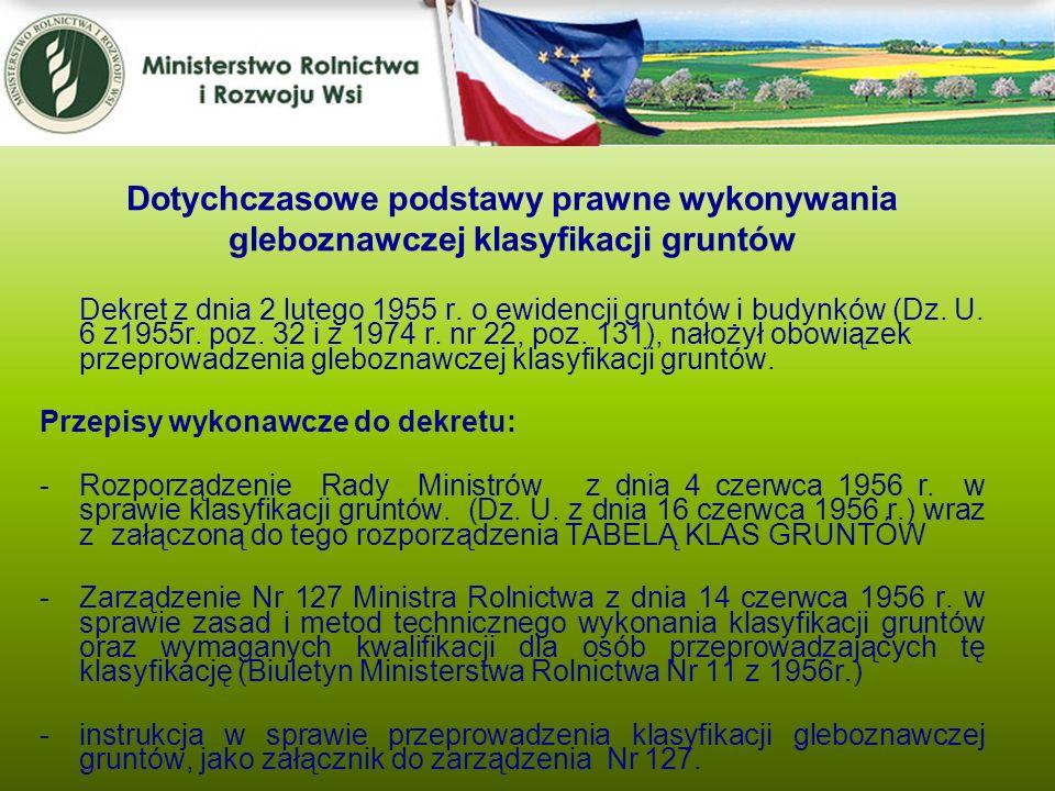 Dotychczasowe podstawy prawne wykonywania gleboznawczej klasyfikacji gruntów