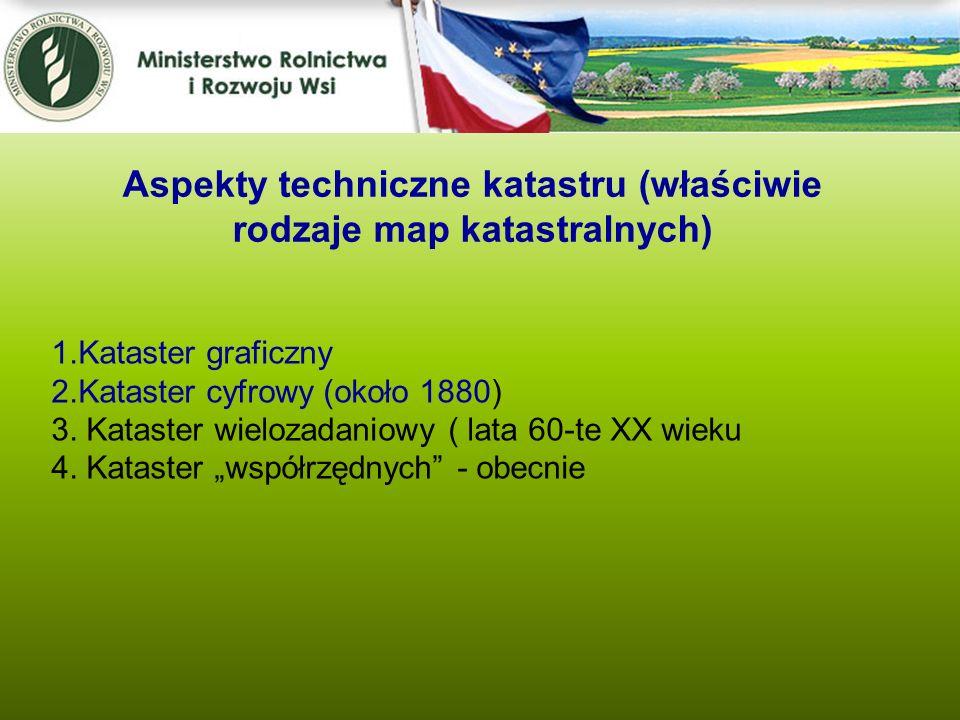 Aspekty techniczne katastru (właściwie rodzaje map katastralnych)