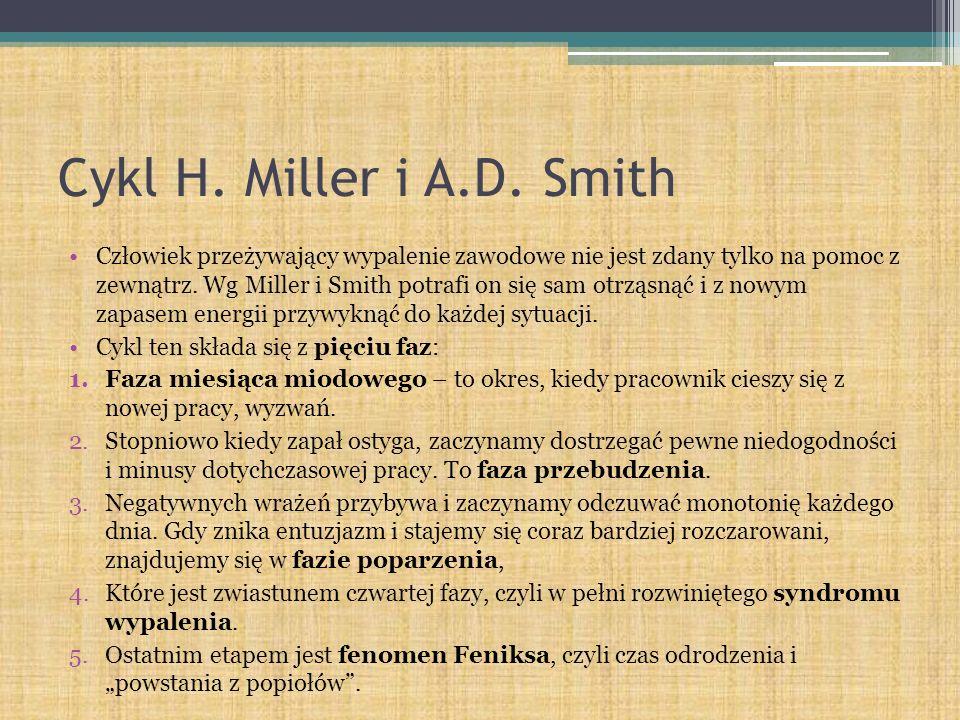 Cykl H. Miller i A.D. Smith