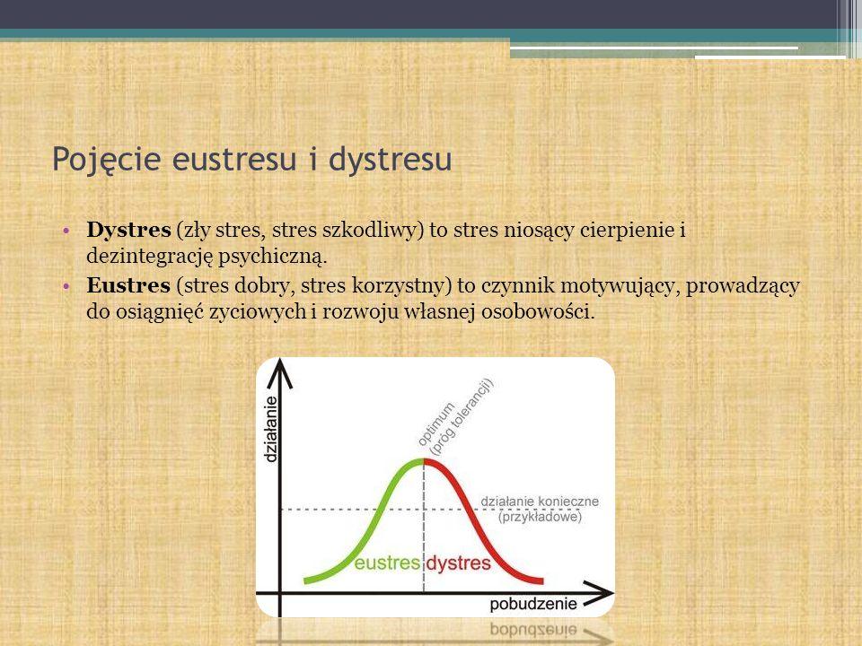 Pojęcie eustresu i dystresu