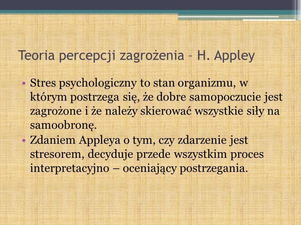 Teoria percepcji zagrożenia – H. Appley