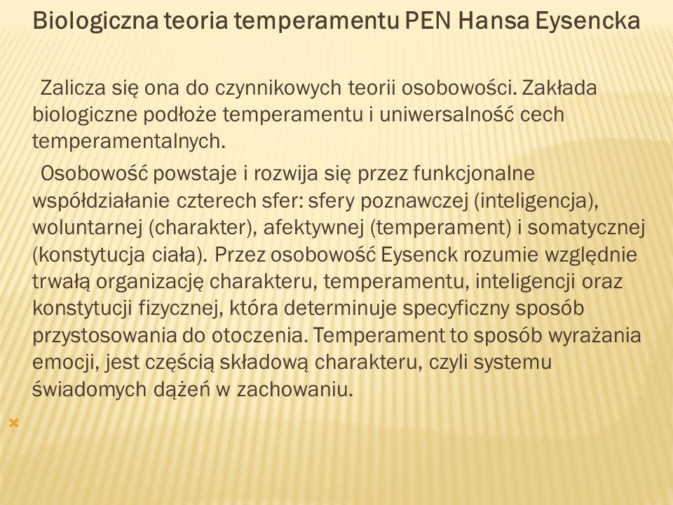 Biologiczna teoria temperamentu PEN Hansa Eysencka