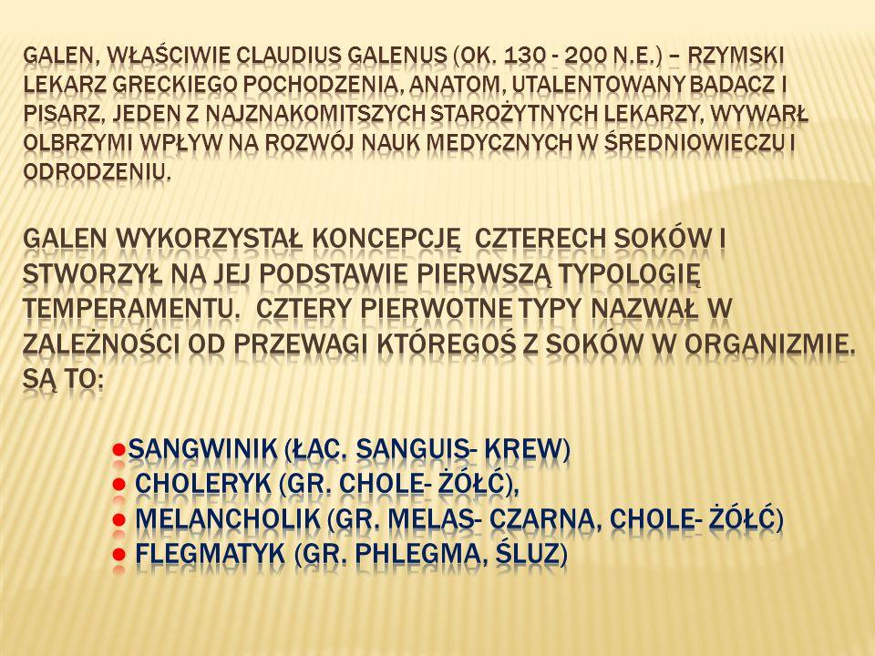 Galen, właściwie Claudius Galenus (ok. 130 - 200 n. e