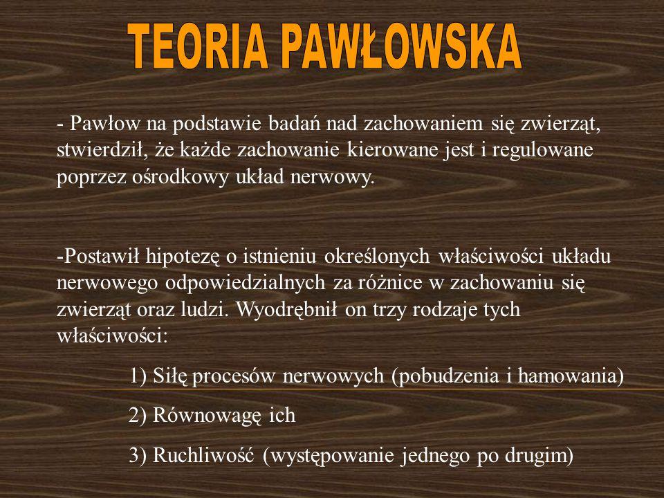 TEORIA PAWŁOWSKA