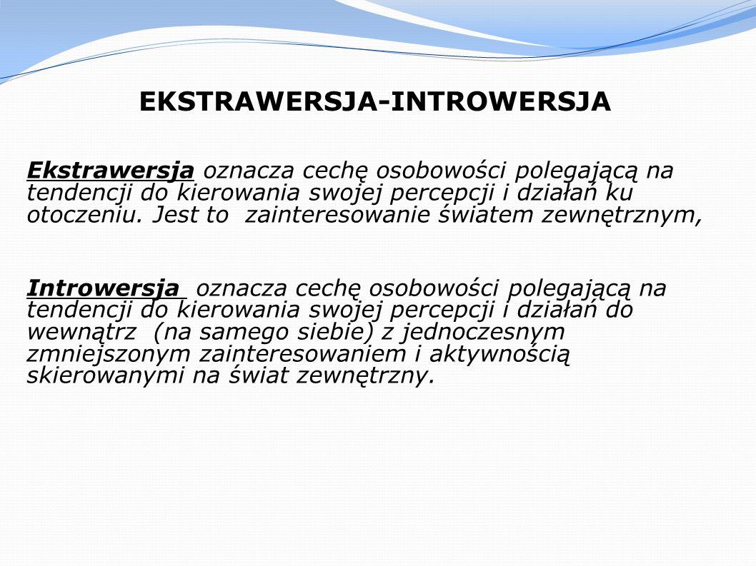 EKSTRAWERSJA-INTROWERSJA