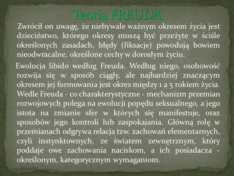 Teoria FREUDA