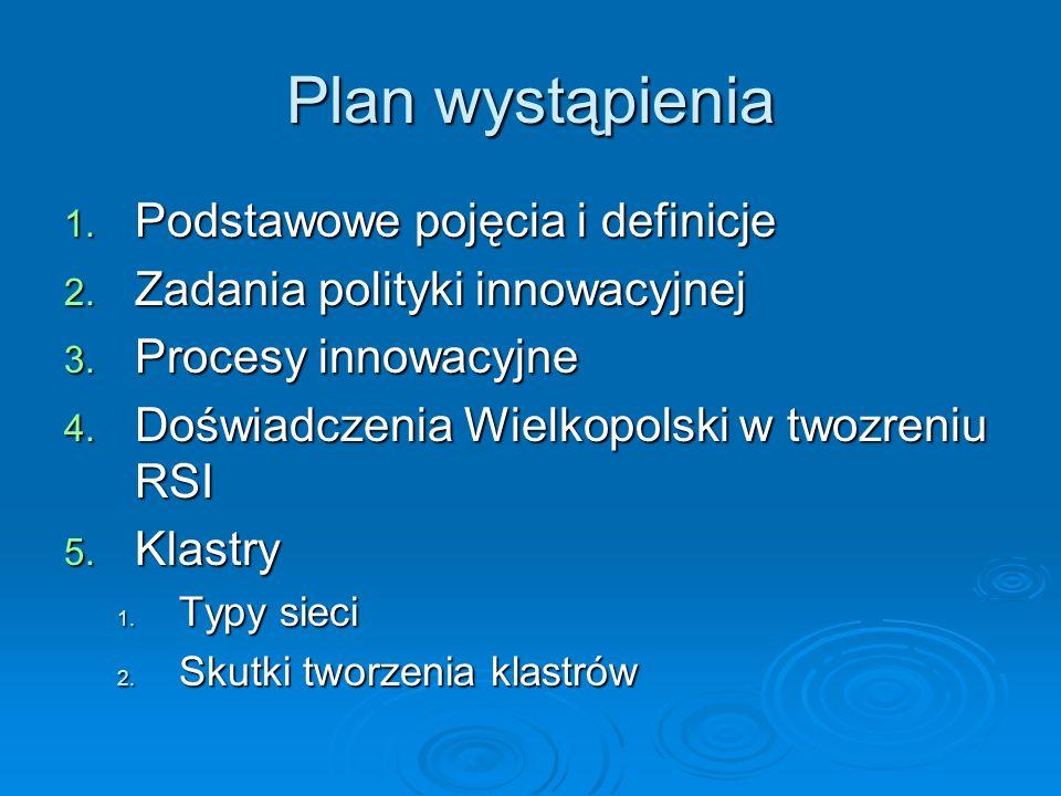 Plan wystąpienia Podstawowe pojęcia i definicje