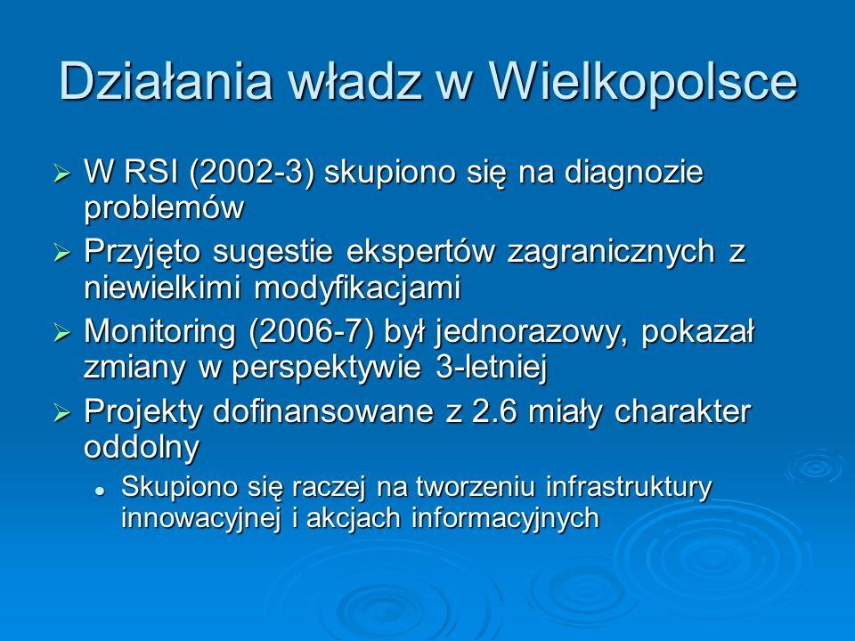 Działania władz w Wielkopolsce