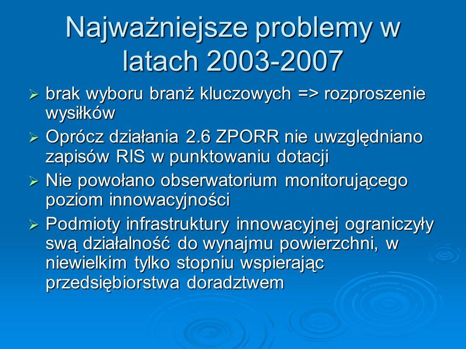 Najważniejsze problemy w latach 2003-2007