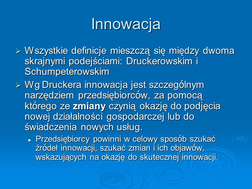 Innowacja Wszystkie definicje mieszczą się między dwoma skrajnymi podejściami: Druckerowskim i Schumpeterowskim.