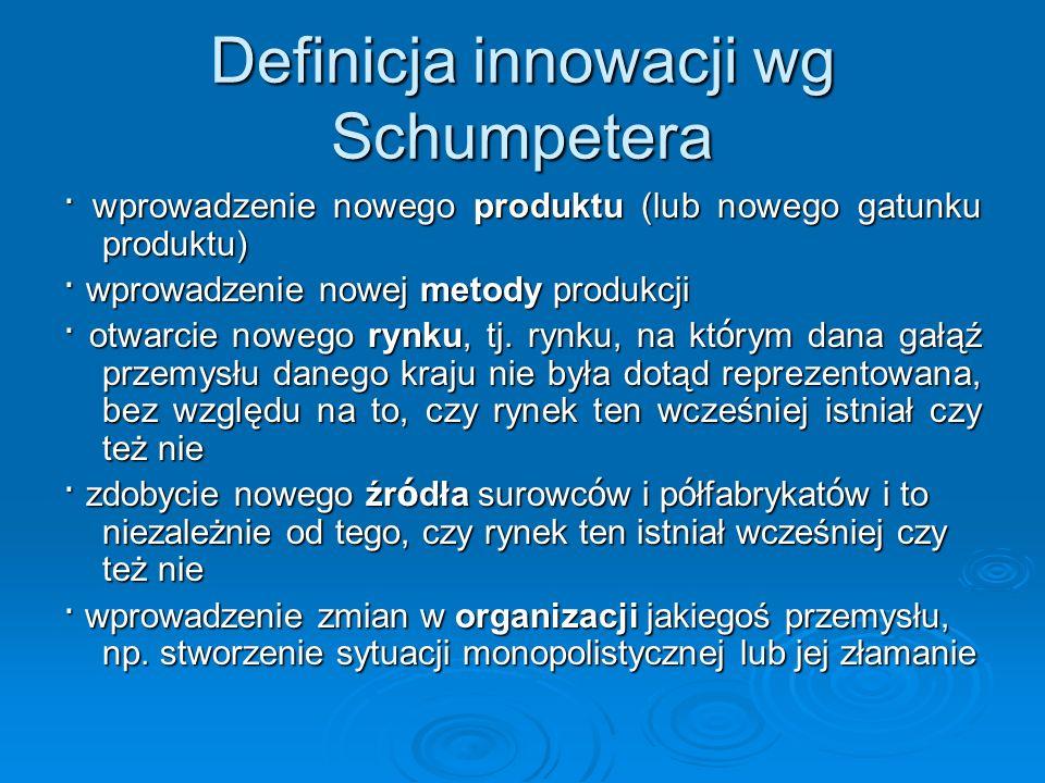 Definicja innowacji wg Schumpetera