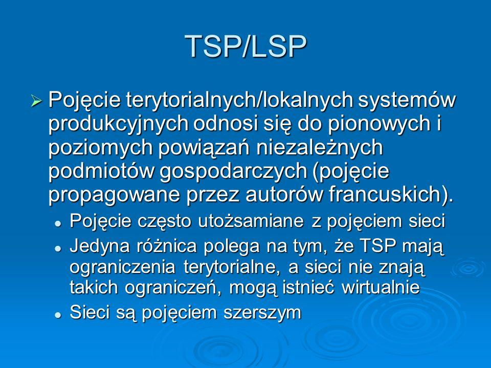TSP/LSP