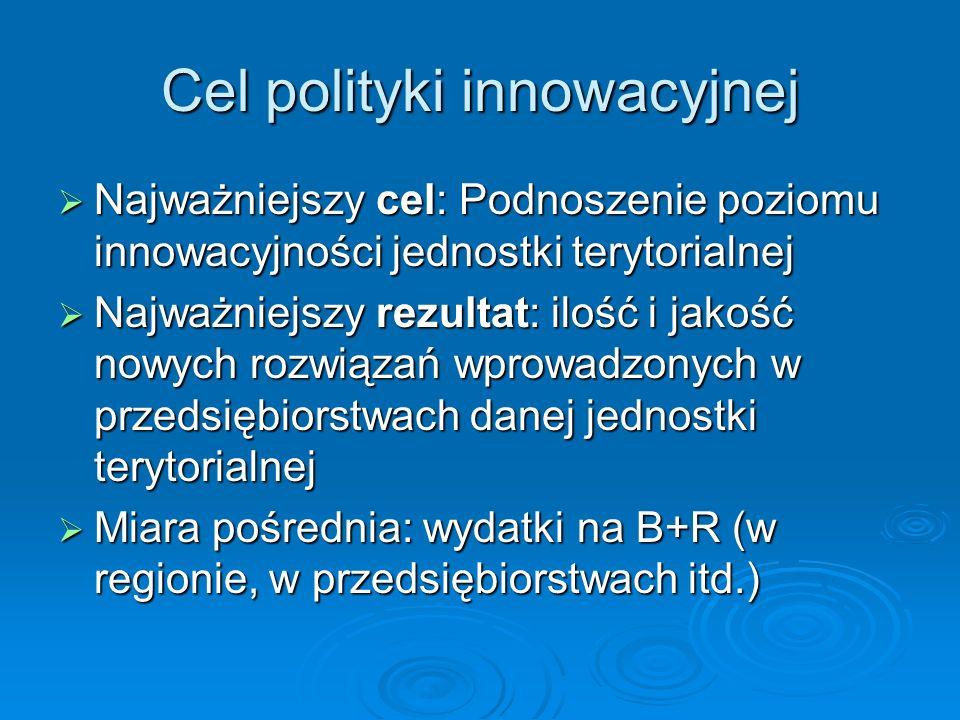 Cel polityki innowacyjnej
