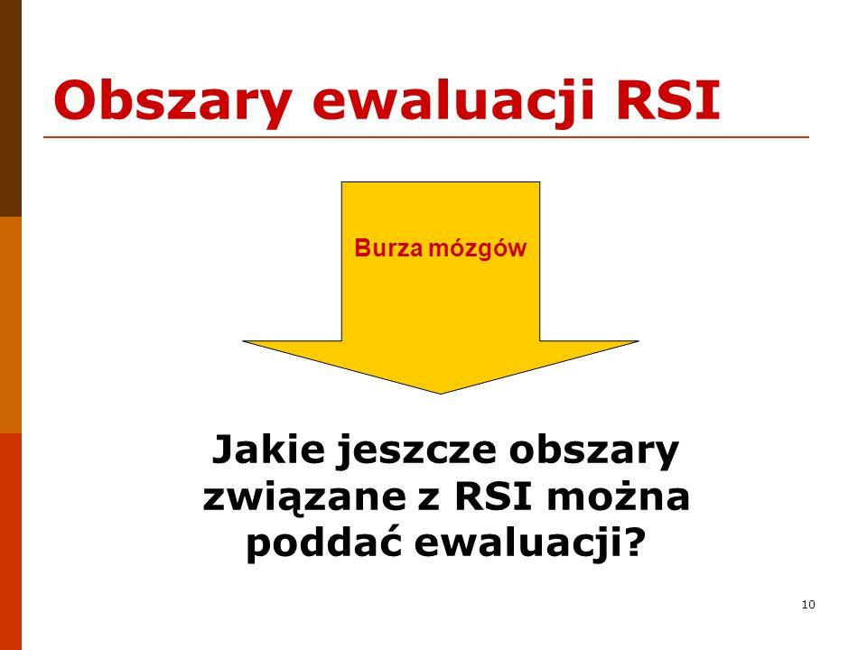 Jakie jeszcze obszary związane z RSI można poddać ewaluacji