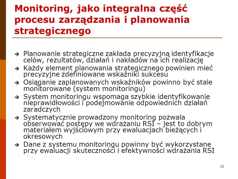 Monitoring, jako integralna część procesu zarządzania i planowania strategicznego