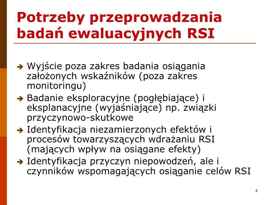 Potrzeby przeprowadzania badań ewaluacyjnych RSI