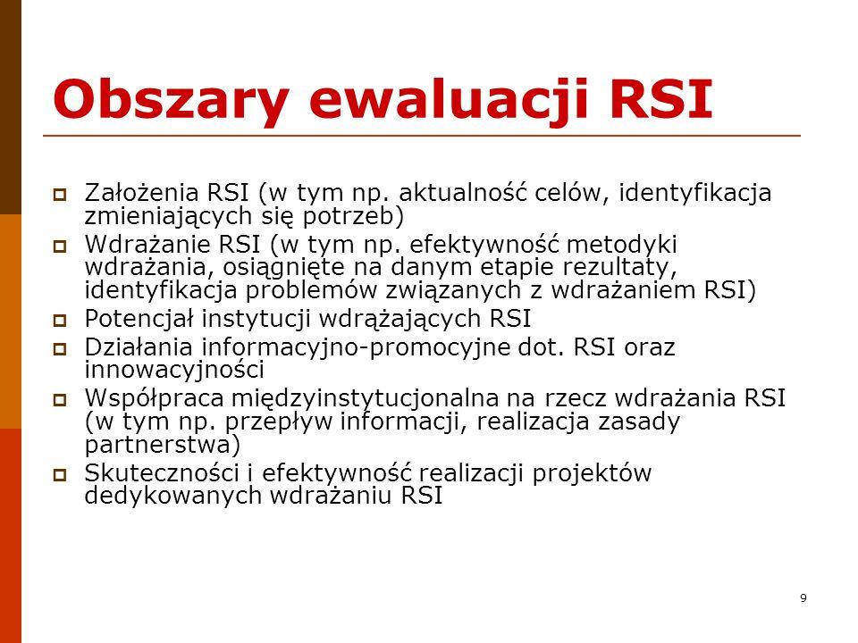 Obszary ewaluacji RSI Założenia RSI (w tym np. aktualność celów, identyfikacja zmieniających się potrzeb)