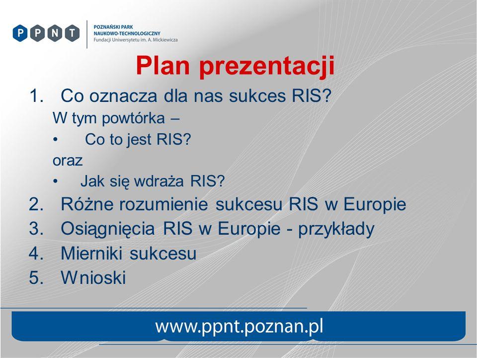Plan prezentacji Co oznacza dla nas sukces RIS