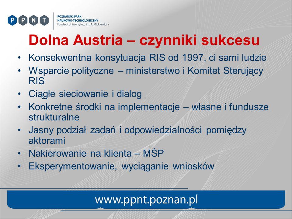 Dolna Austria – czynniki sukcesu