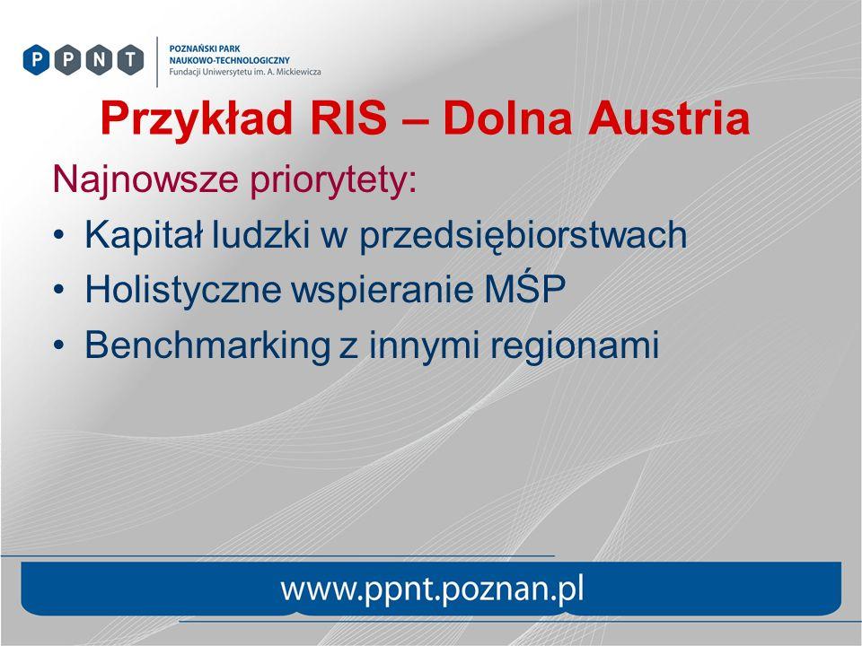 Przykład RIS – Dolna Austria