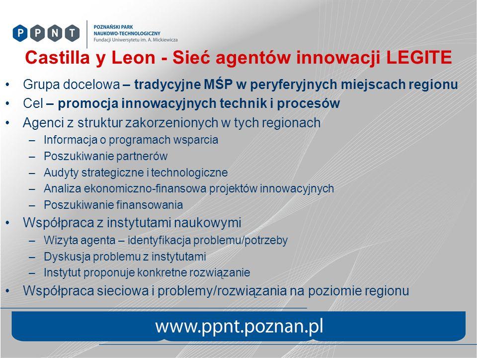 Castilla y Leon - Sieć agentów innowacji LEGITE