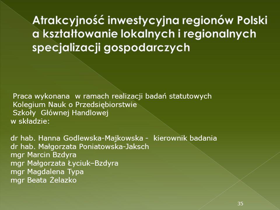 Atrakcyjność inwestycyjna regionów Polski a kształtowanie lokalnych i regionalnych specjalizacji gospodarczych
