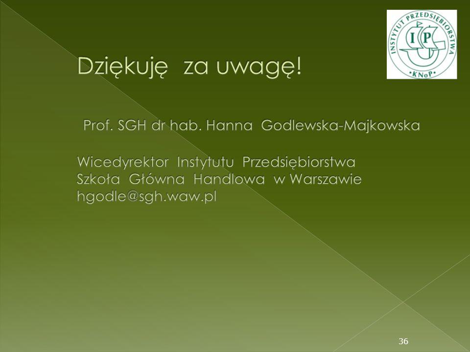 Dziękuję za uwagę. Prof. SGH dr hab