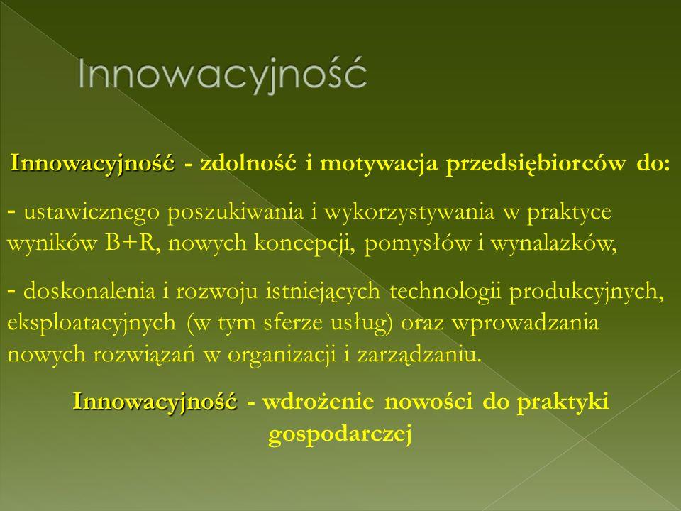 Innowacyjność - zdolność i motywacja przedsiębiorców do: