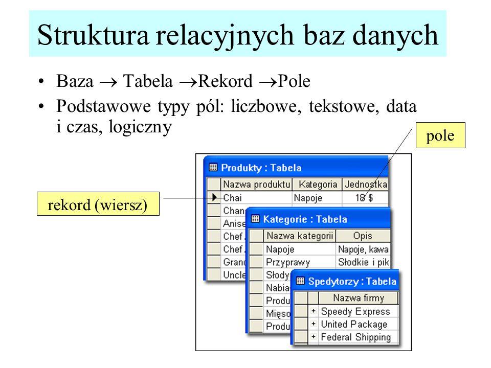 Struktura relacyjnych baz danych